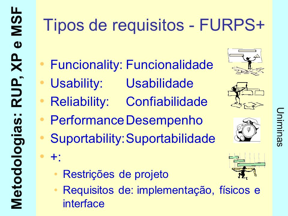Tipos de requisitos - FURPS+