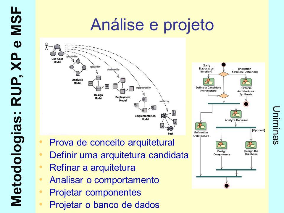 Análise e projeto Prova de conceito arquitetural