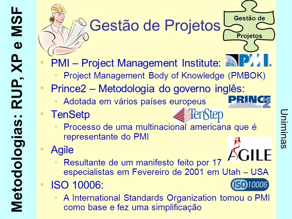 Gestão de Projetos PMI – Project Management Institute:
