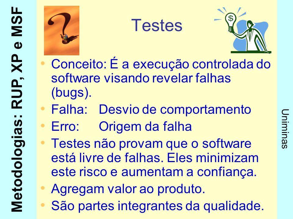 Testes Conceito: É a execução controlada do software visando revelar falhas (bugs). Falha: Desvio de comportamento.