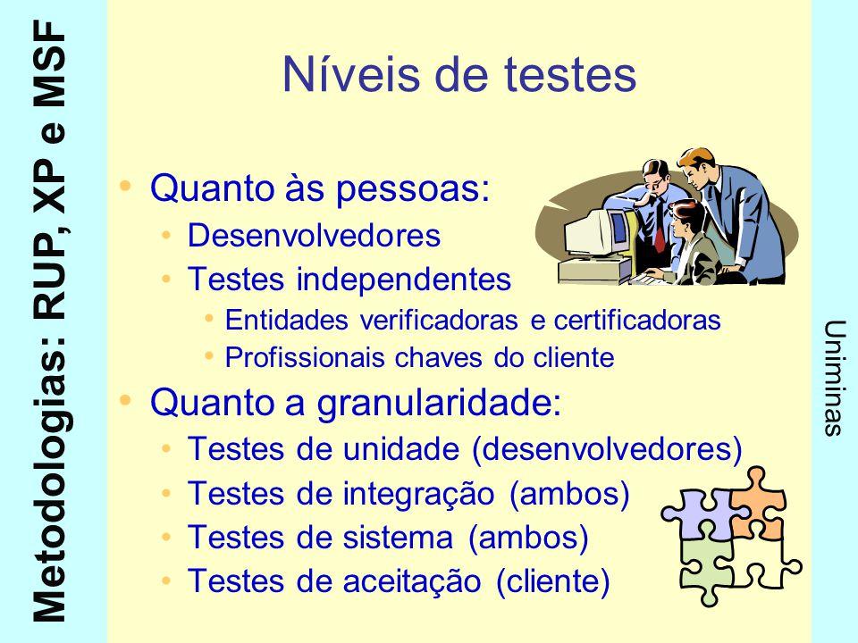 Níveis de testes Quanto às pessoas: Quanto a granularidade: