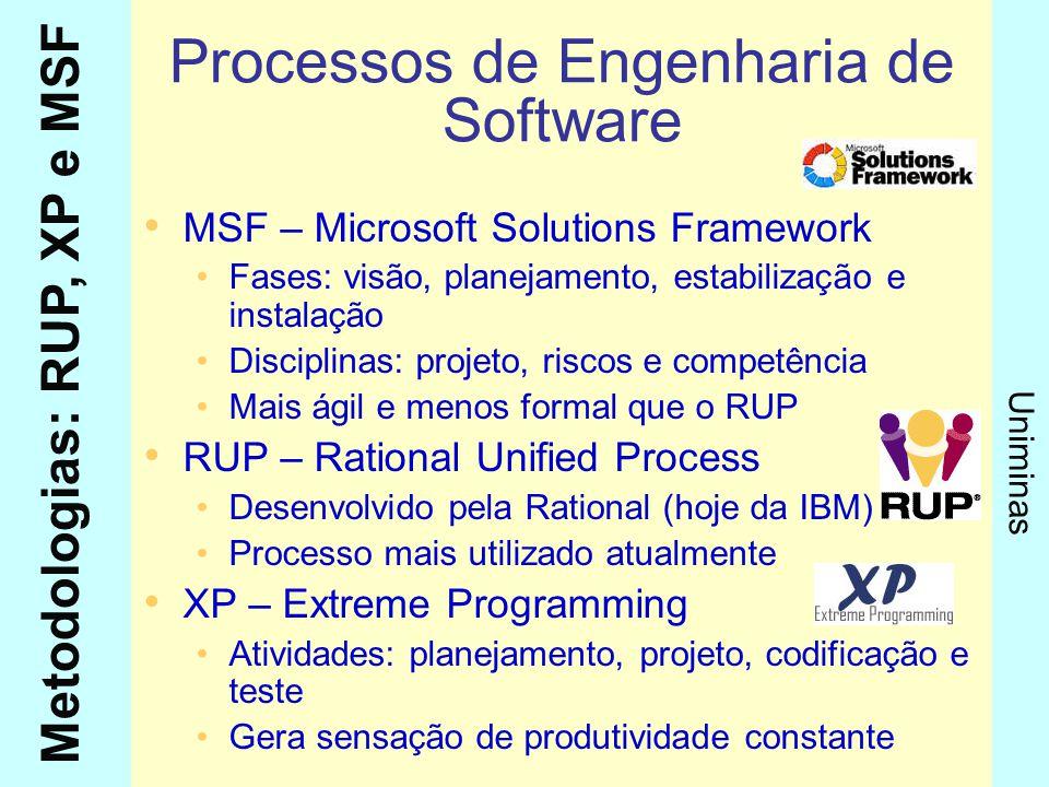 Processos de Engenharia de Software