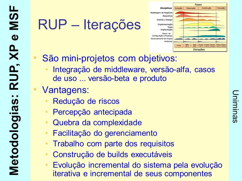 RUP – Iterações São mini-projetos com objetivos: Vantagens: