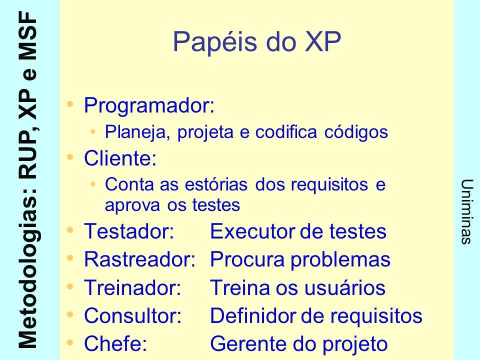 Papéis do XP Programador: Cliente: Testador: Executor de testes