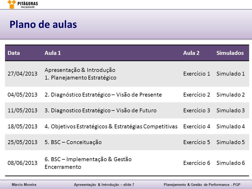 Plano de aulas Data Aula 1 Aula 2 Simulados 27/04/2013