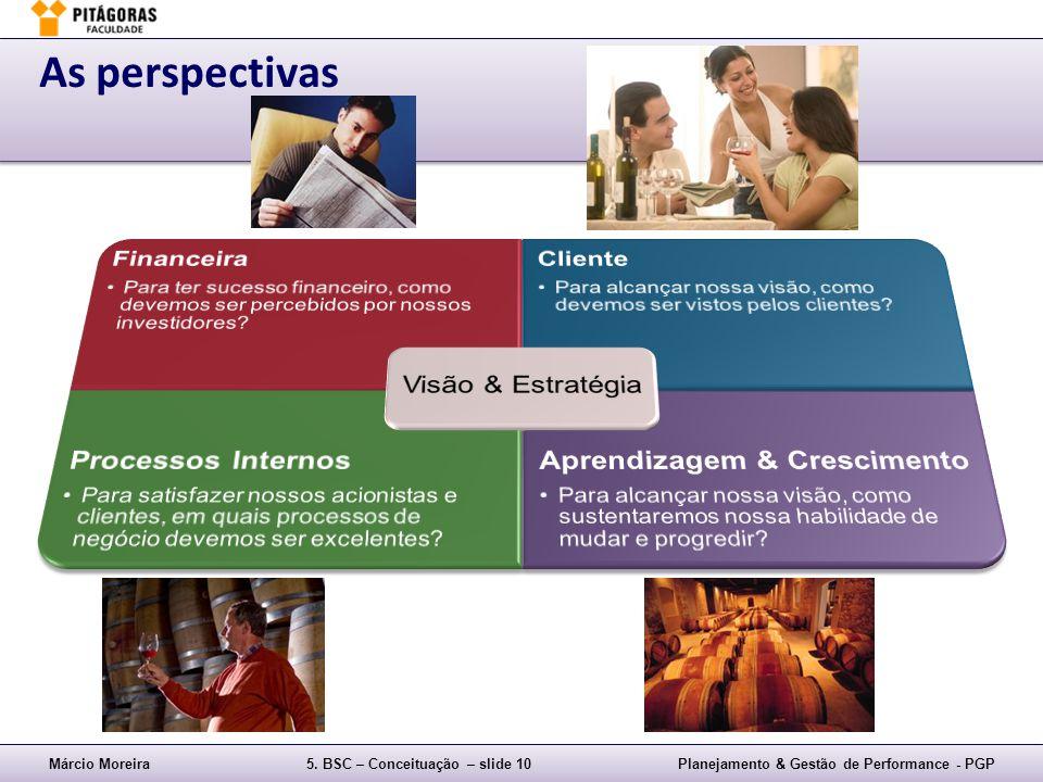 As perspectivas Visão & Estratégia Financeira