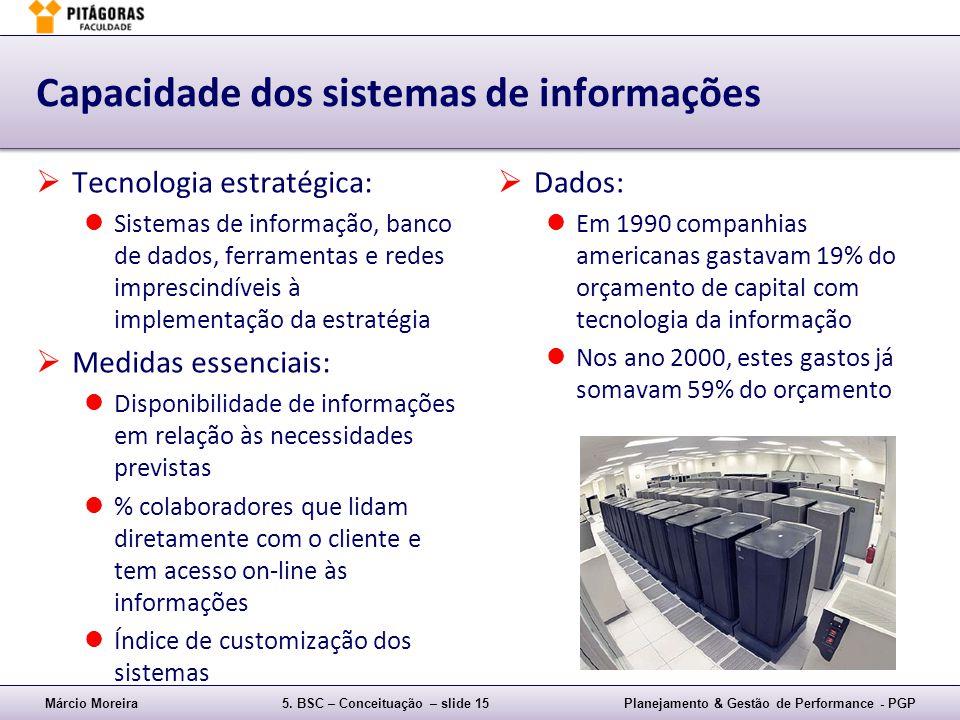 Capacidade dos sistemas de informações
