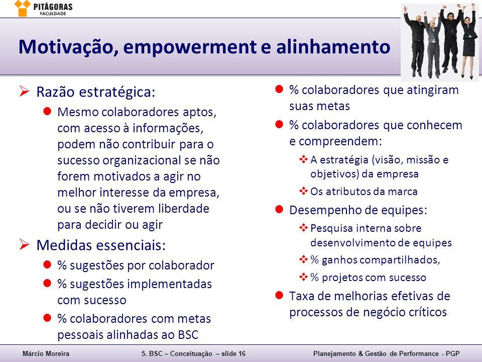 Motivação, empowerment e alinhamento