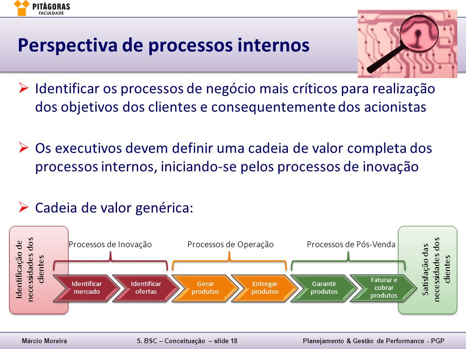Perspectiva de processos internos