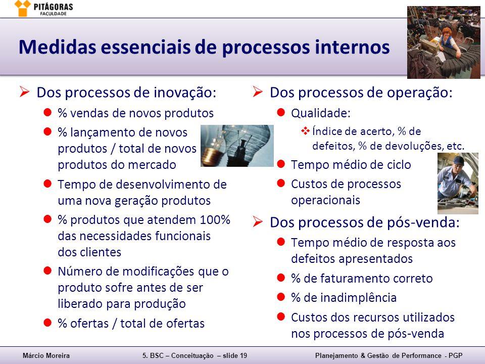 Medidas essenciais de processos internos