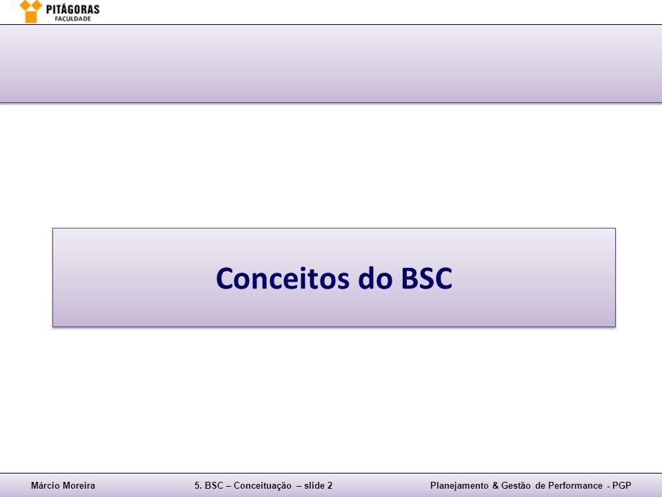 Conceitos do BSC