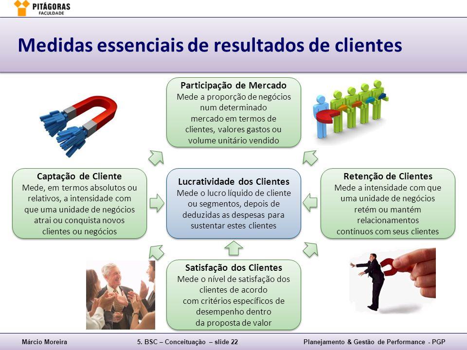 Medidas essenciais de resultados de clientes