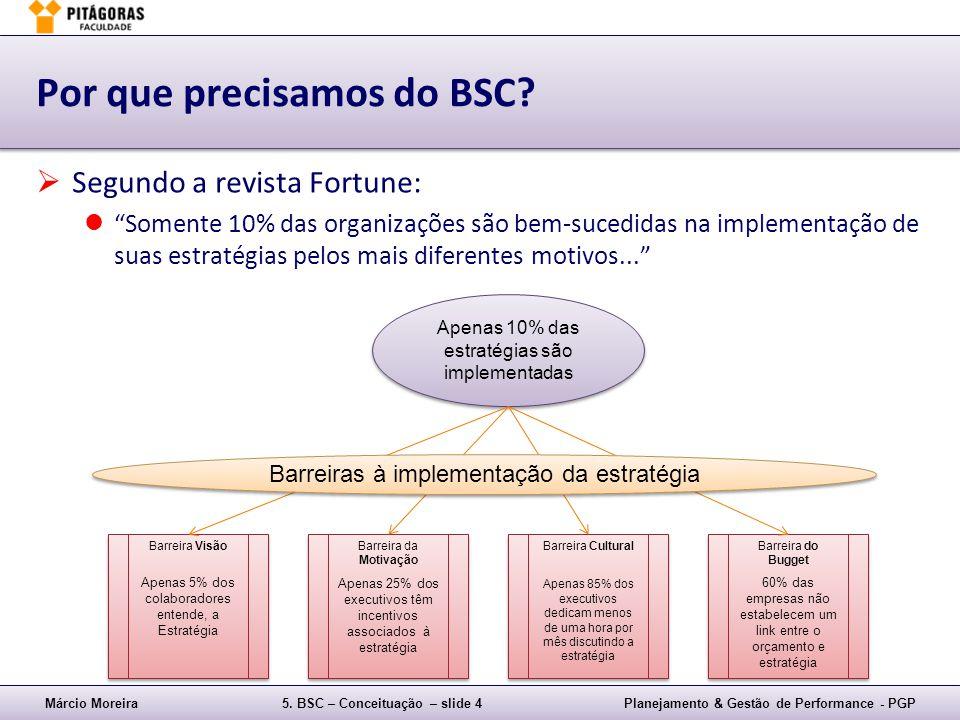 Por que precisamos do BSC