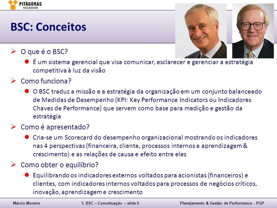 BSC: Conceitos O que é o BSC Como funciona Como é apresentado