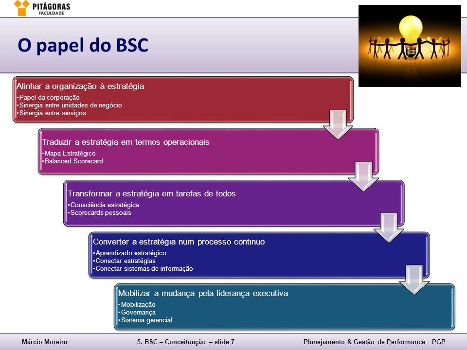 O papel do BSC Alinhar a organização à estratégia