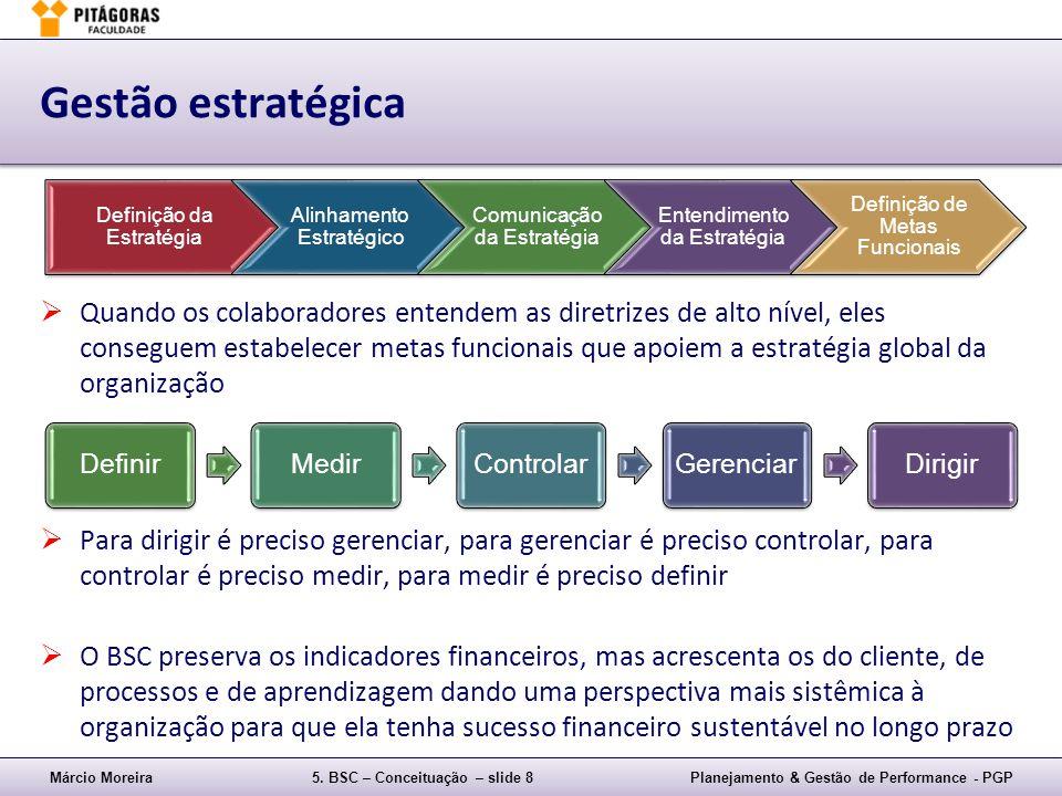 Gestão estratégica Definição da Estratégia. Alinhamento Estratégico. Comunicação da Estratégia. Entendimento da Estratégia.