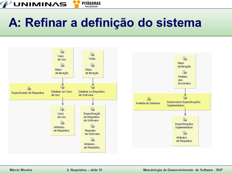 A: Refinar a definição do sistema