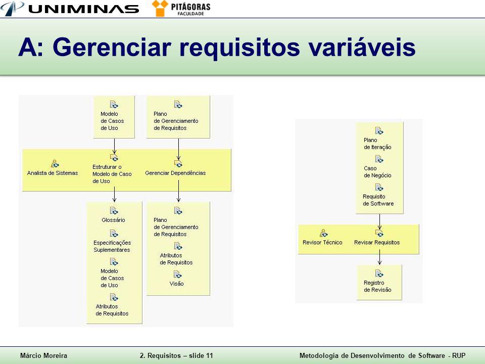 A: Gerenciar requisitos variáveis