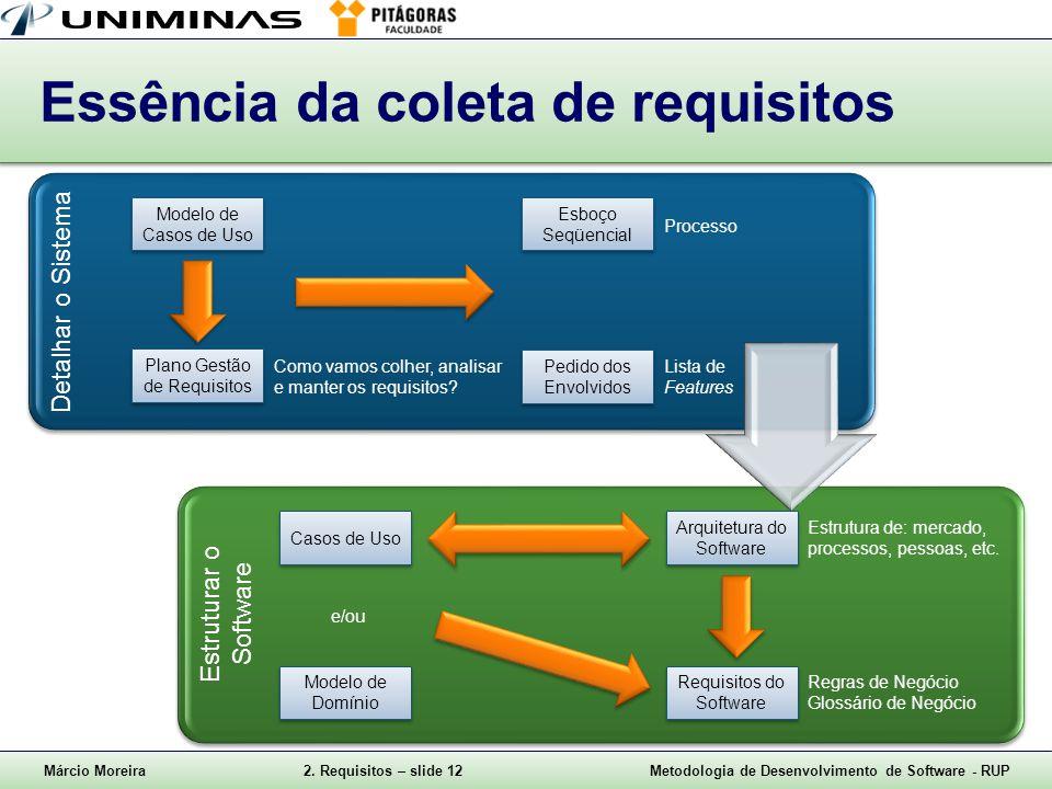 Essência da coleta de requisitos