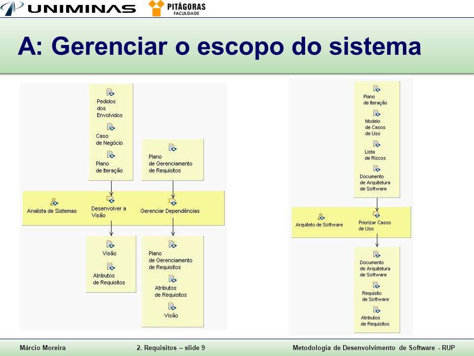 A: Gerenciar o escopo do sistema