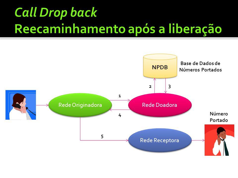 Call Drop back Reecaminhamento após a liberação