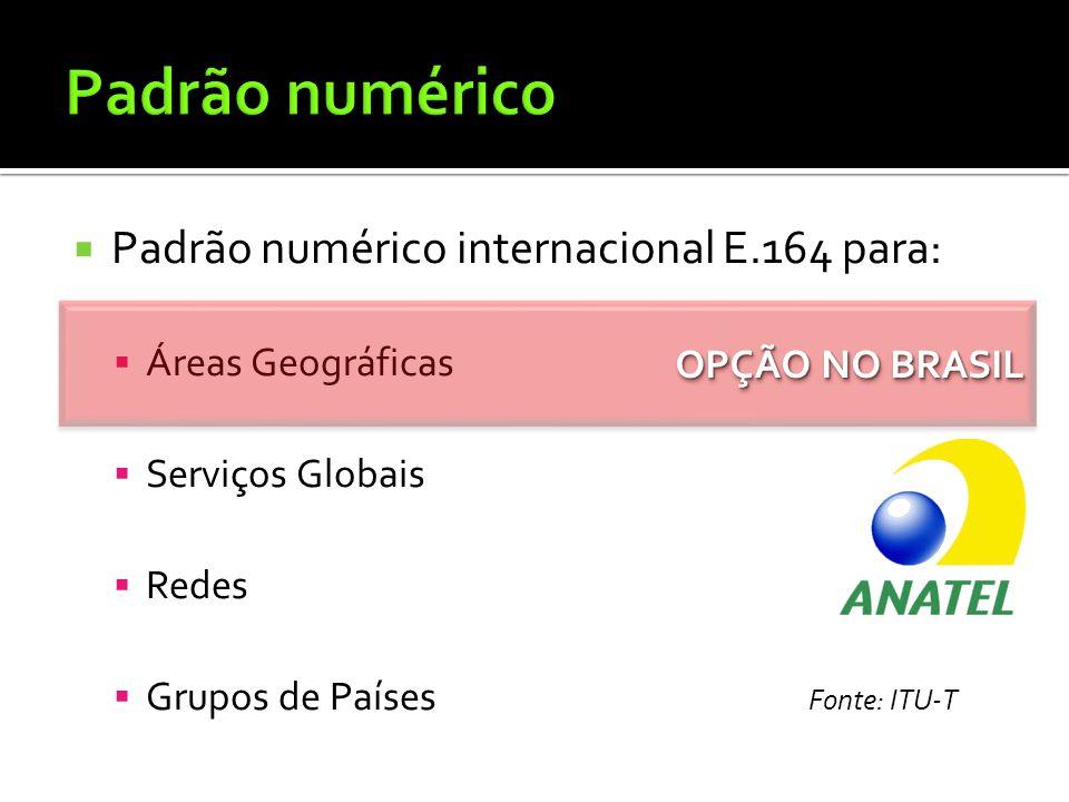 Padrão numérico Padrão numérico internacional E.164 para: