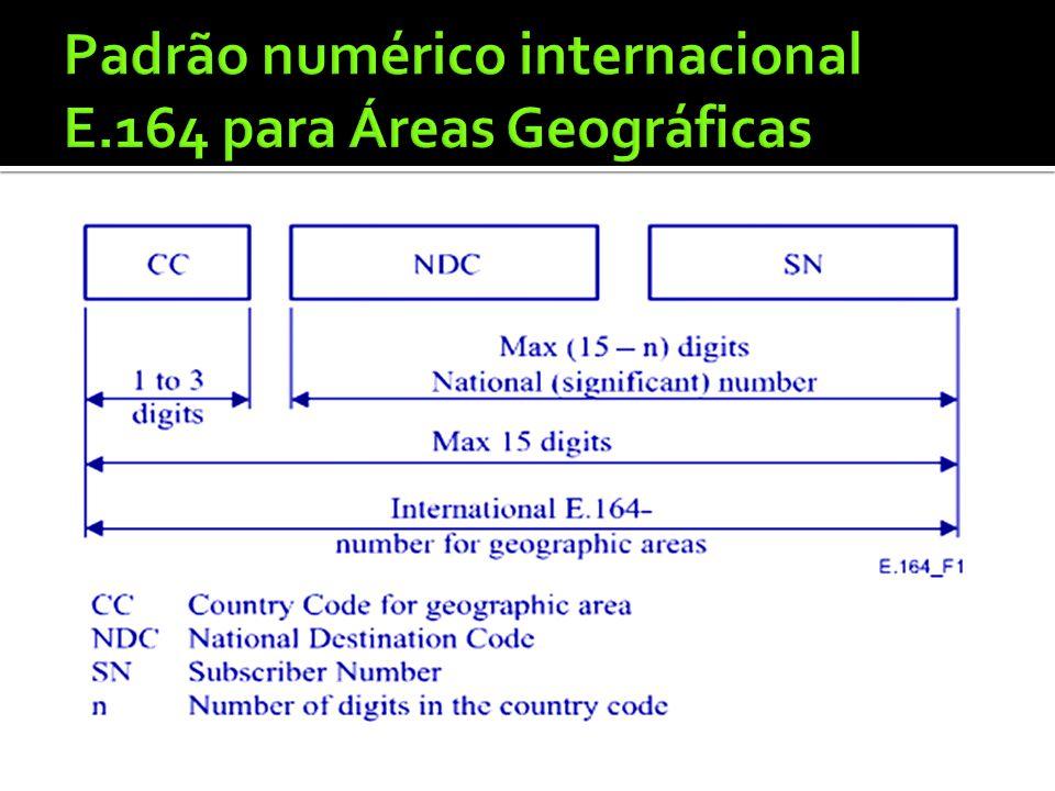 Padrão numérico internacional E.164 para Áreas Geográficas