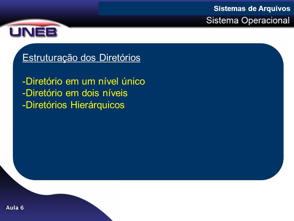 Estruturação dos Diretórios Diretório em um nível único
