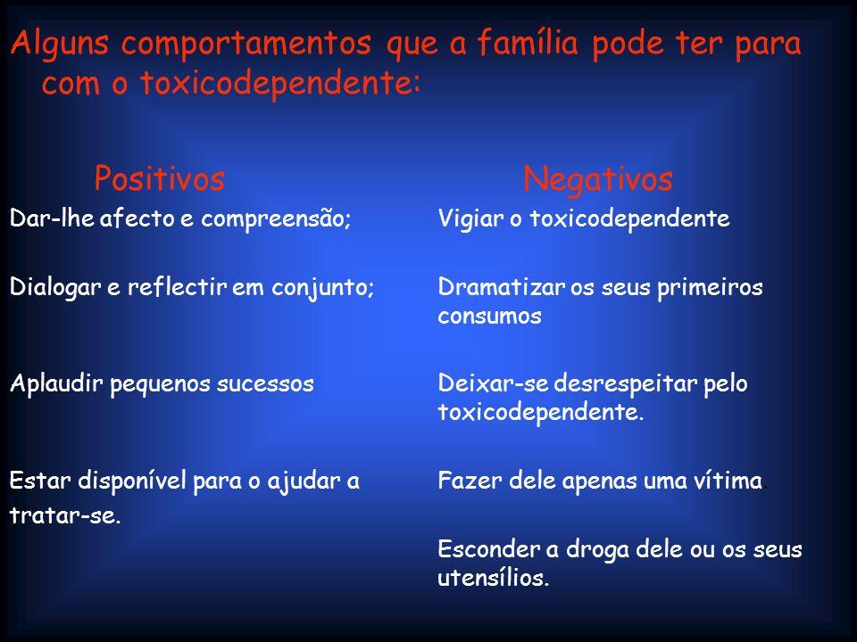 Alguns comportamentos que a família pode ter para com o toxicodependente: