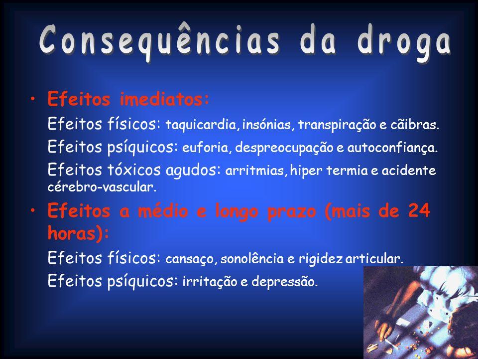 Consequências da droga