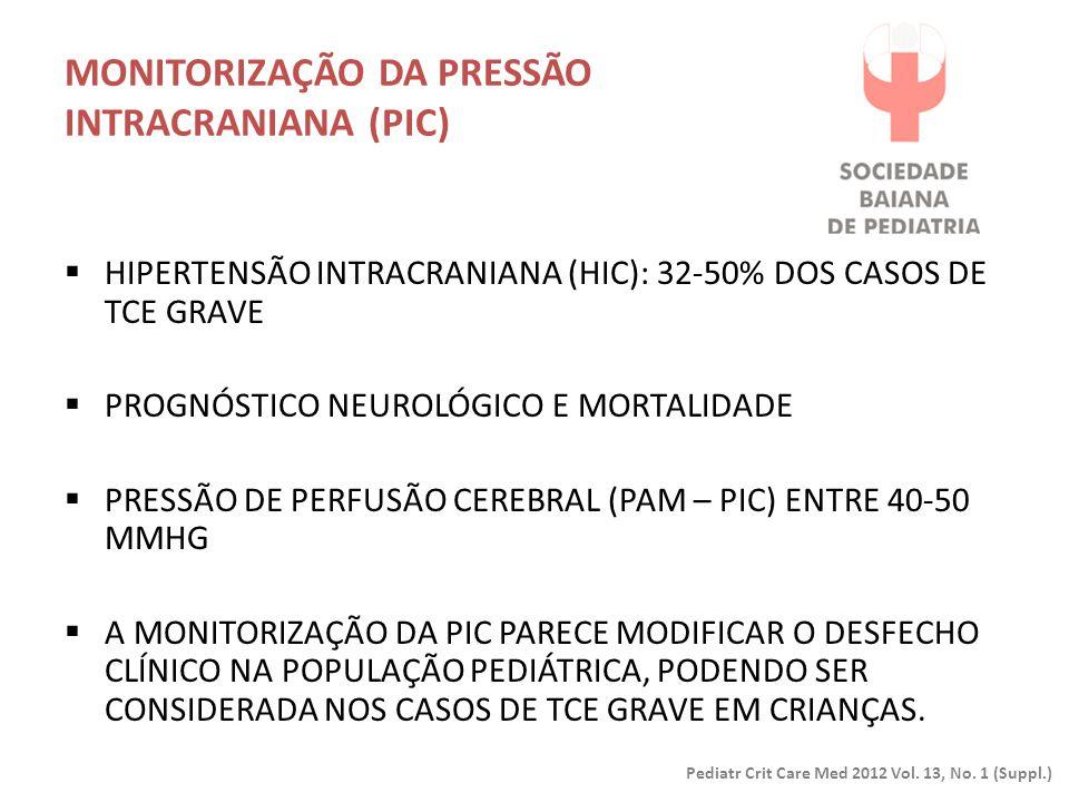MONITORIZAÇÃO DA PRESSÃO INTRACRANIANA (PIC)