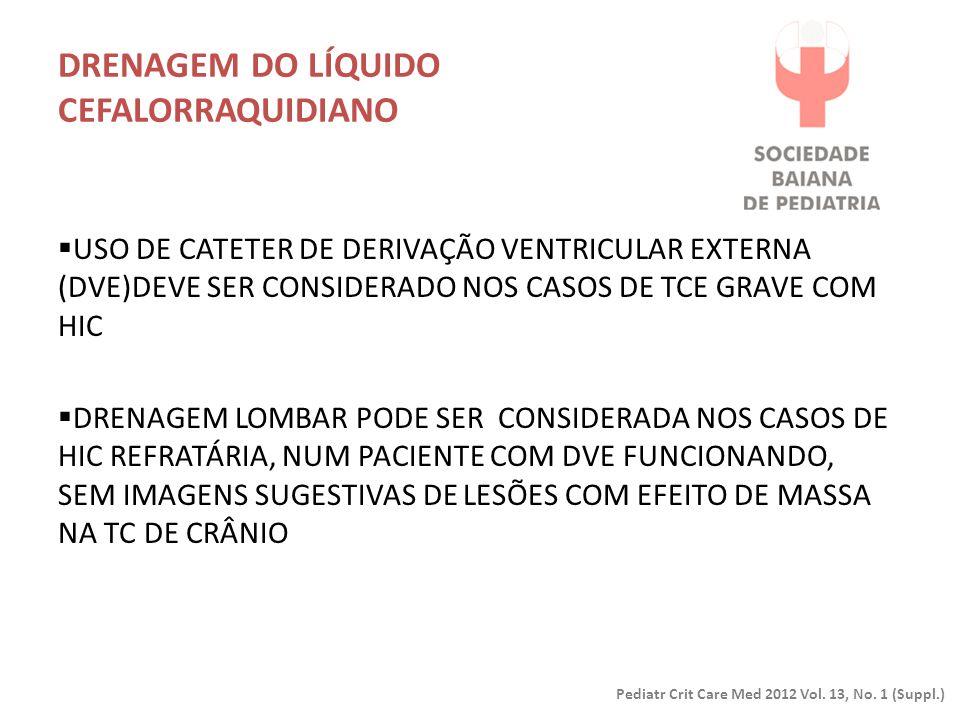 DRENAGEM DO LÍQUIDO CEFALORRAQUIDIANO
