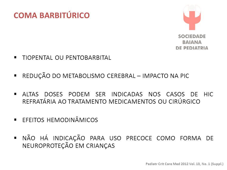 COMA BARBITÚRICO Tiopental ou Pentobarbital