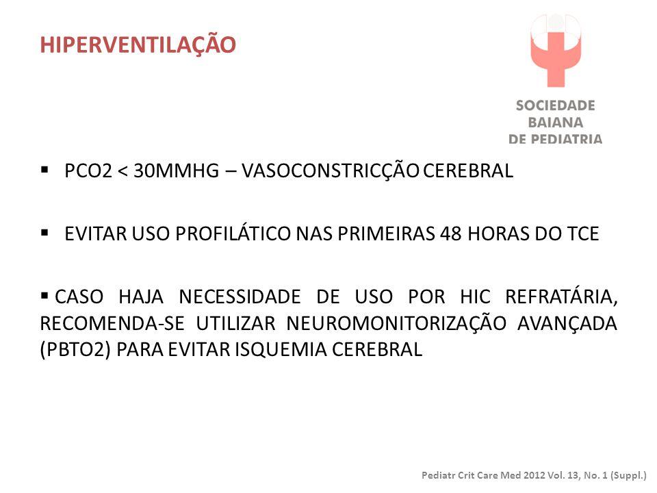 HIPERVENTILAÇÃO PCO2 < 30mmHg – vasoconstricção cerebral