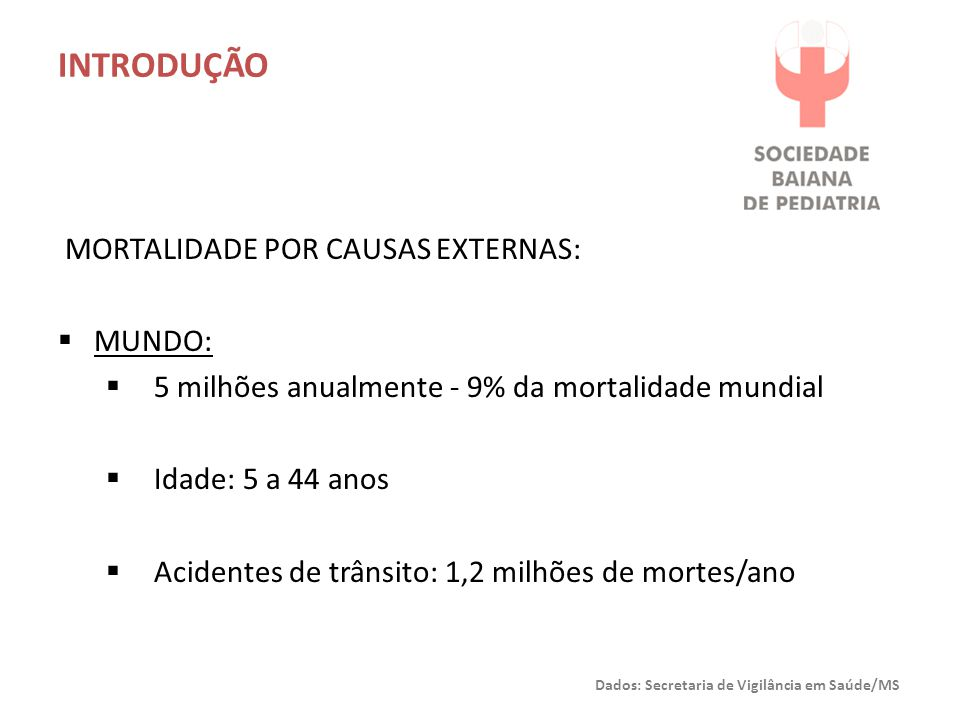 INTRODUÇÃO Mortalidade por Causas Externas: Mundo: