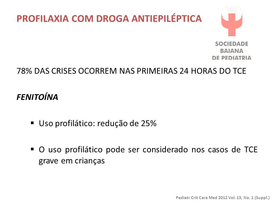 PROFILAXIA COM DROGA ANTIEPILÉPTICA