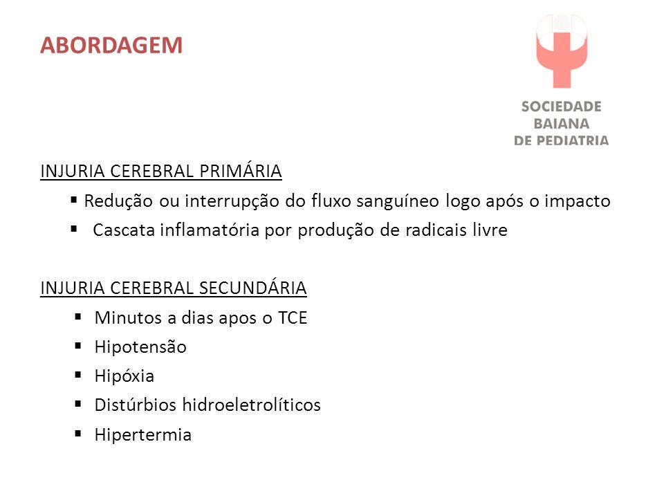 ABORDAGEM Injuria cerebral primária