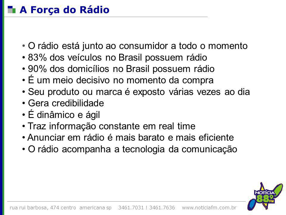 O rádio está junto ao consumidor a todo o momento
