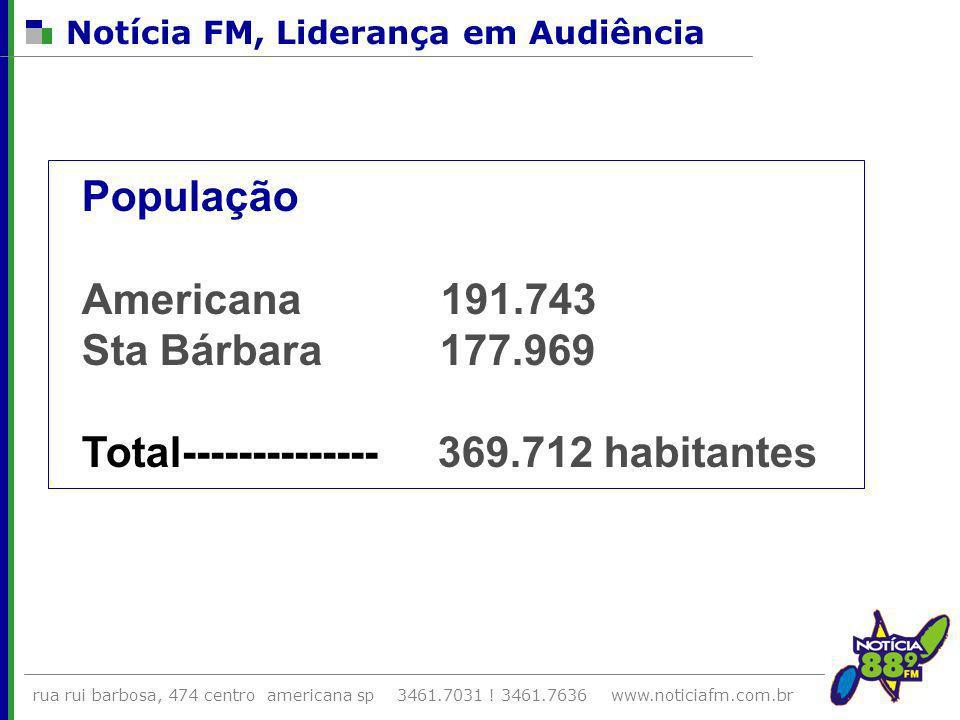 Total-------------- 369.712 habitantes
