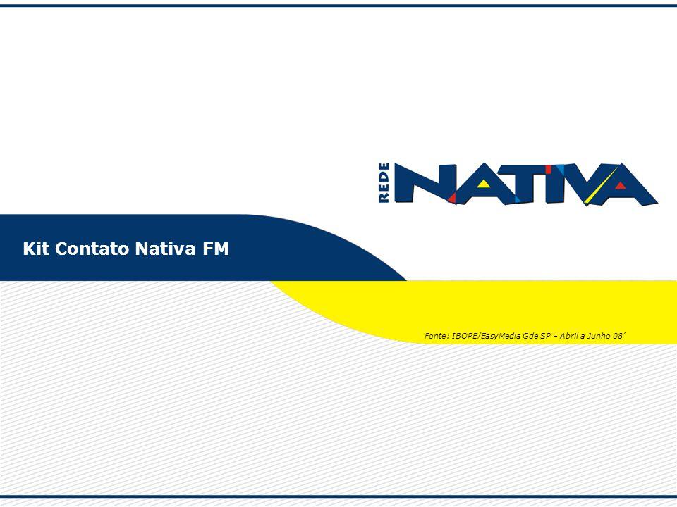 Kit Contato Nativa FM Fonte: IBOPE/EasyMedia Gde SP – Abril a Junho 08'