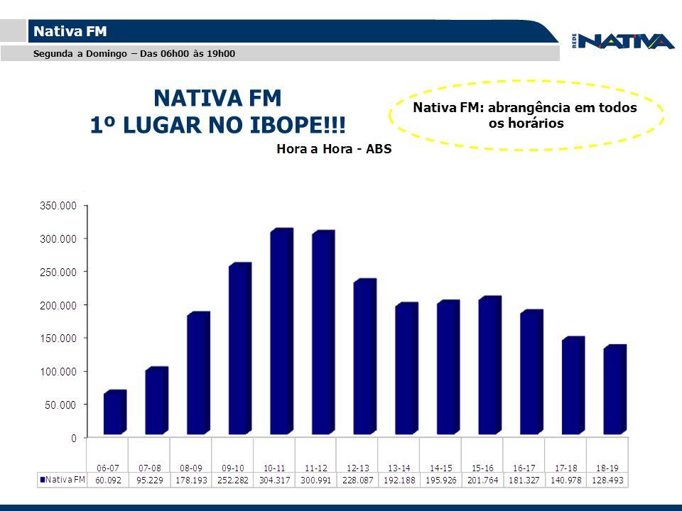 Nativa FM: abrangência em todos