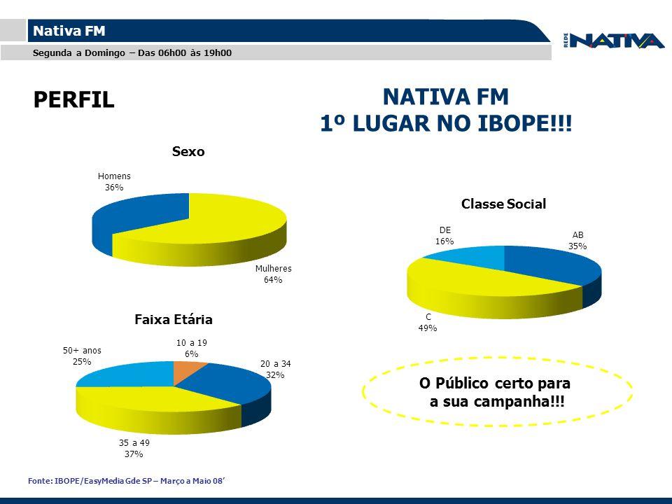 NATIVA FM 1º LUGAR NO IBOPE!!!
