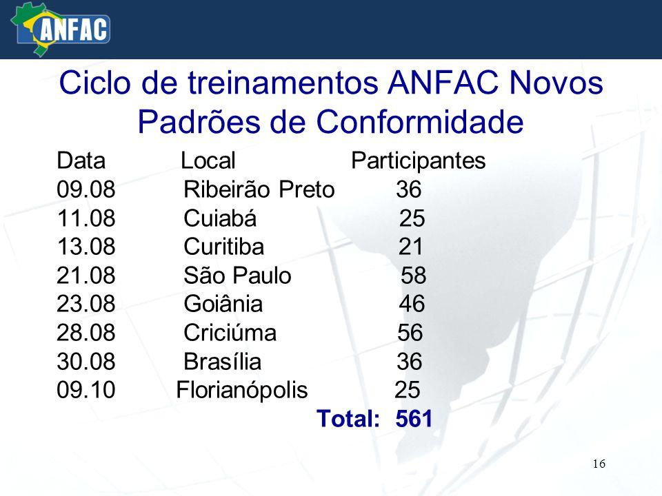 Ciclo de treinamentos ANFAC Novos Padrões de Conformidade