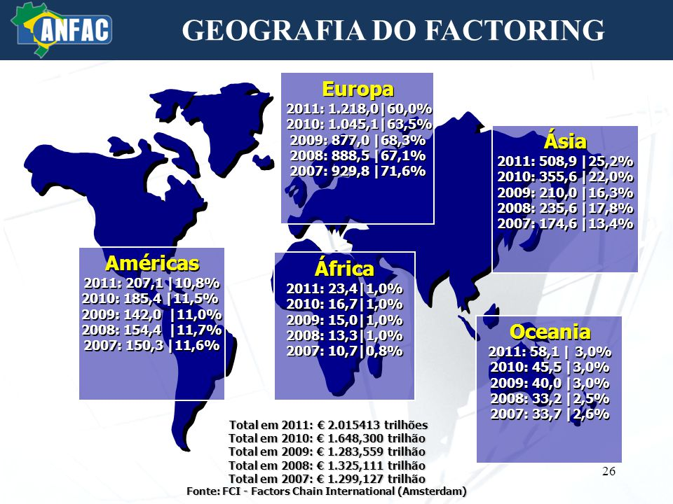 GEOGRAFIA DO FACTORING