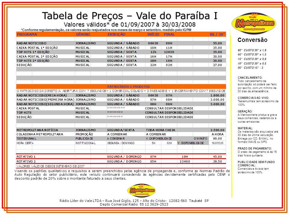 Tabela de Preços – Vale do Paraíba I
