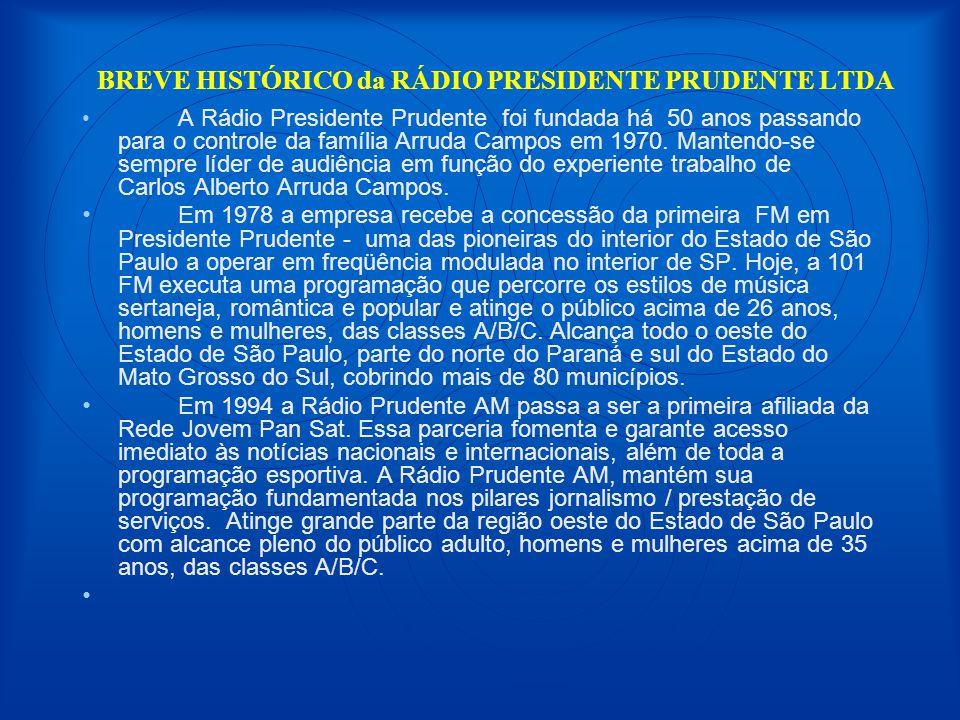 BREVE HISTÓRICO da RÁDIO PRESIDENTE PRUDENTE LTDA