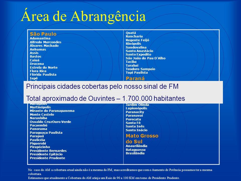 Área de Abrangência Principais cidades cobertas pelo nosso sinal de FM