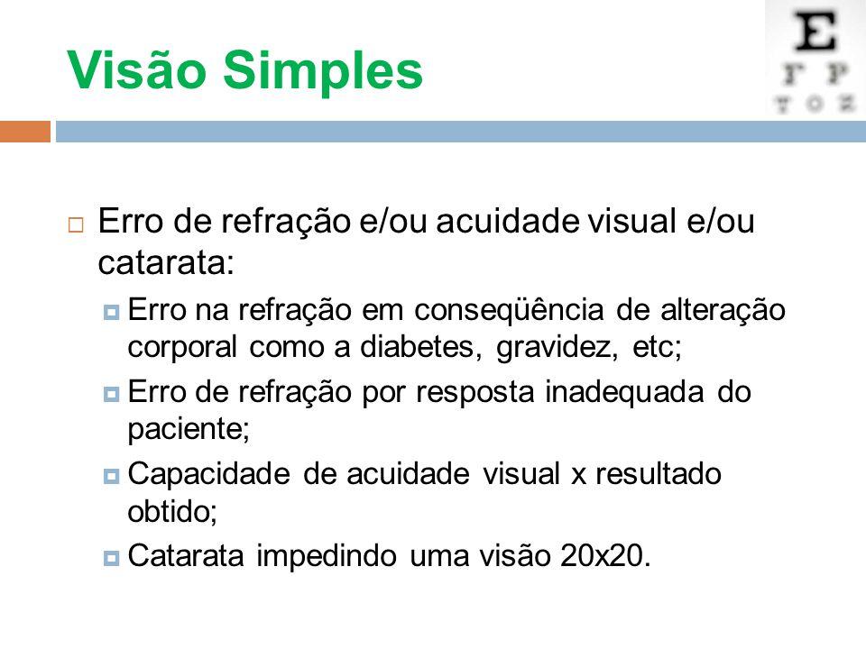Visão Simples Erro de refração e/ou acuidade visual e/ou catarata: