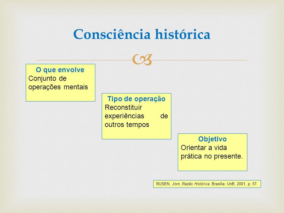 Consciência histórica