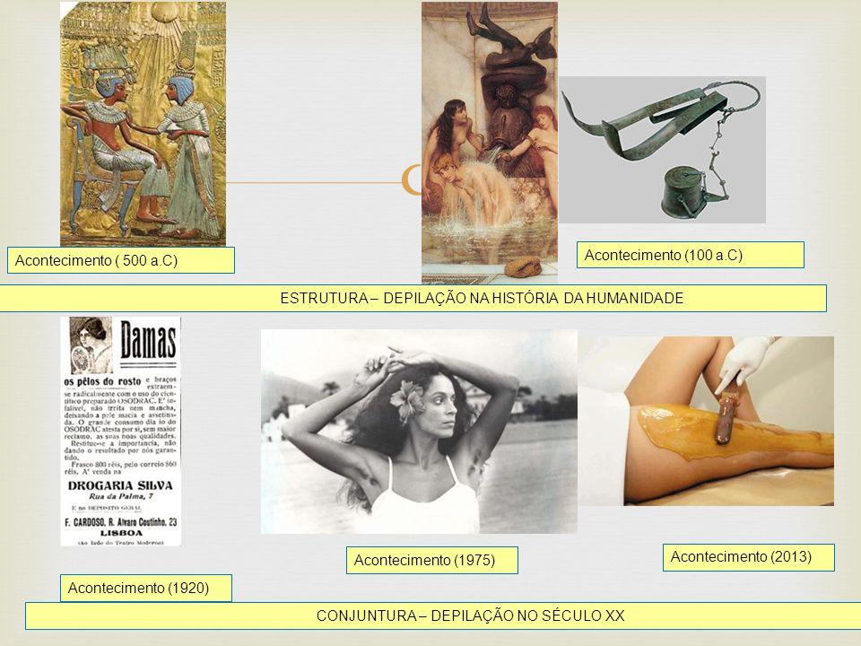 Acontecimento ( 500 a.C) Acontecimento (100 a.C) ESTRUTURA – DEPILAÇÃO NA HISTÓRIA DA HUMANIDADE. Acontecimento (1975)